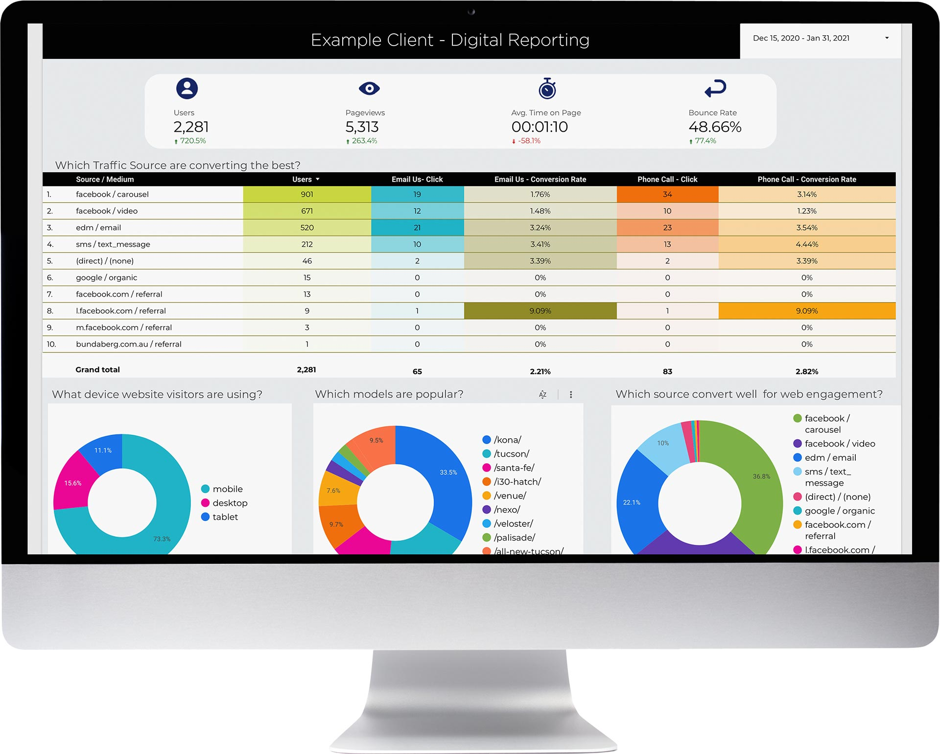 Marketing Catalyst Dashboard